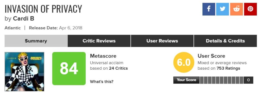 Metacritic Cardi B Invasion Of Privacy