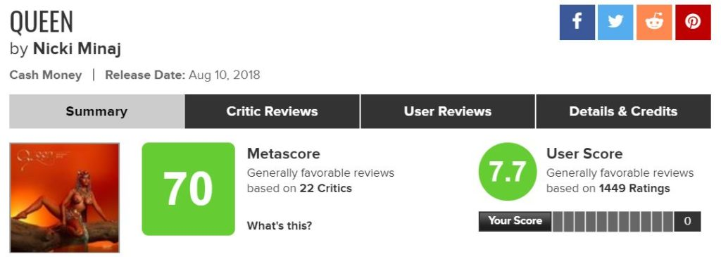 Metacritic Nicki Minaj Queen